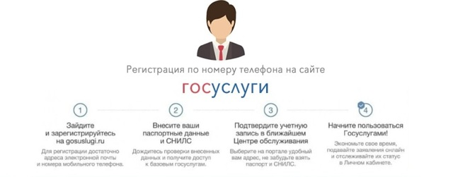 Онлайн-запись к нотариусу на прием через интернет в Москве